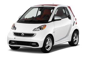 رقبای خودروی اسمارت فورتو در بازار جهانی