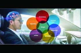 ۱۰ استارت آپ برتر خودرویی سال ۲۰۱۹