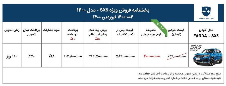 طرح جدید فروش خودرو فردا SX5 ویژه فروردین 1400