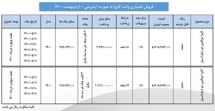 شرایط جدید فروش اقساطی وانت کاپرا ویژه اردیبهشت 1400