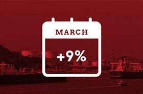 افزایش حجم صادرات روغن پایه از مبدا کره