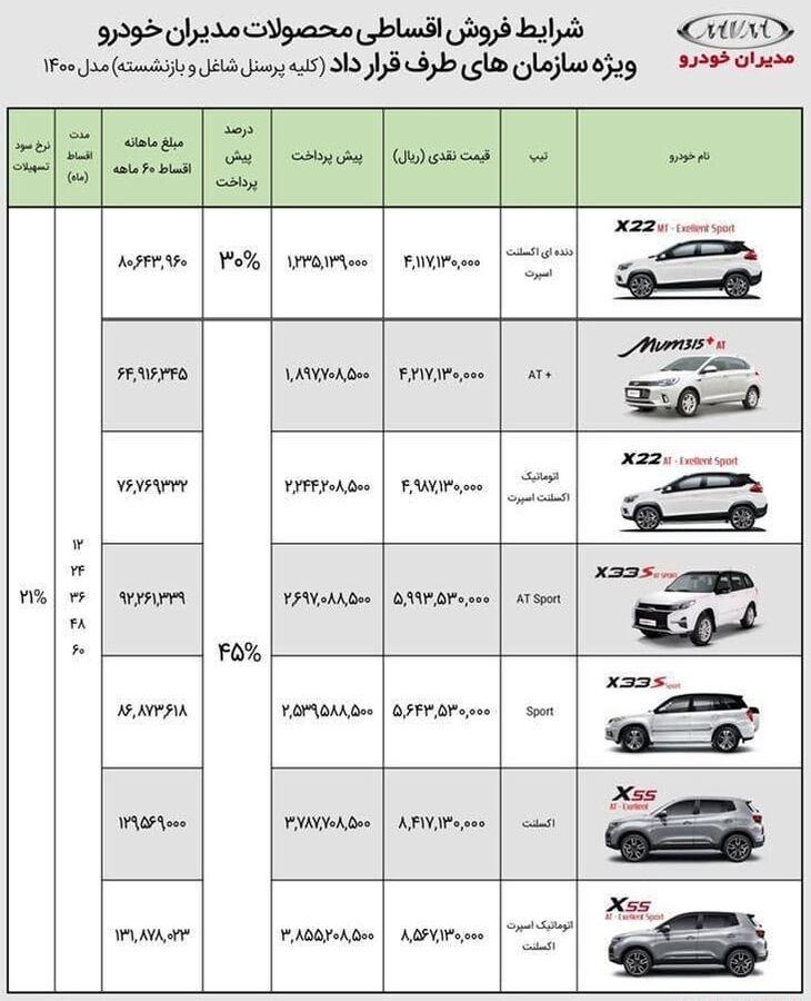 فروش اقساطی مدیران خودرو ویژه کارکنان شاغل و بازنشسته