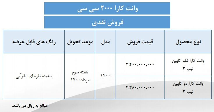 طرح فروش نقدی محصولات گروه بهمن موتور - خرداد 1400