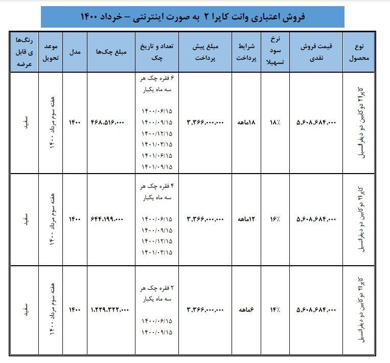 شرایط جدید فروش اقساطی وانت کاپرا ویژه خرداد 1400