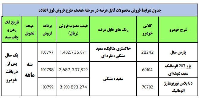 طرح جدید فروش فوری محصولات ایران خودرو - خرداد 1400