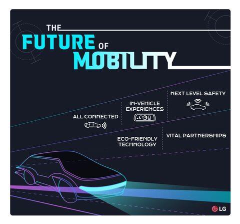 تکنولوژی های آینده ساز ال جی
