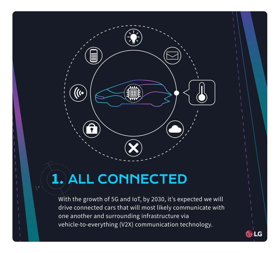 آینده صنعت حمل و نقل و تکنولوژی های آینده ساز ال جی