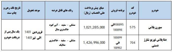 طرح جدید پیش فروش محصولات ایران خودرو - تیر 1400