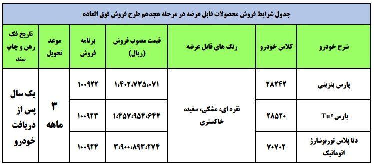 آغاز طرح فروش فوری محصولات ایران خودرو - تیر 1400