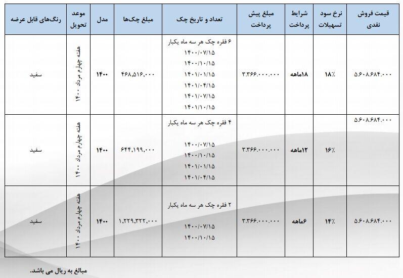 طرح جدید فروش وانت کاپرا با اقساط 18 ماهه - تیر 1400