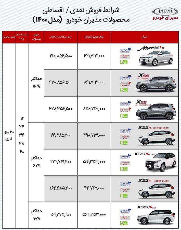 طرح جدید فروش اقساطی محصولات مدیران خودرو - مرداد 1400