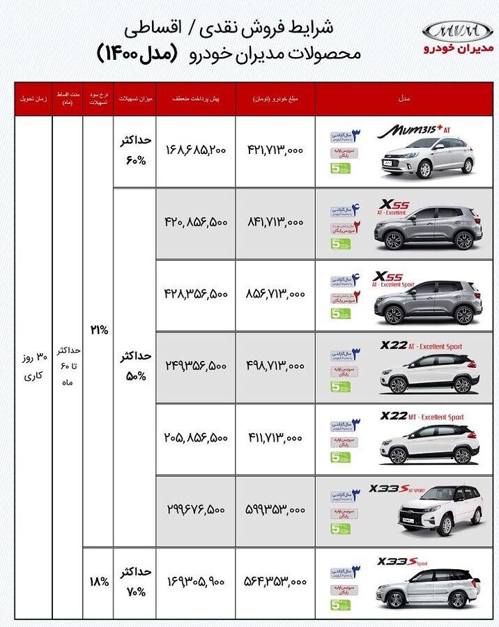 طرح فروش محصولات MVM با اقساط 60 ماهه - شهریور 1400