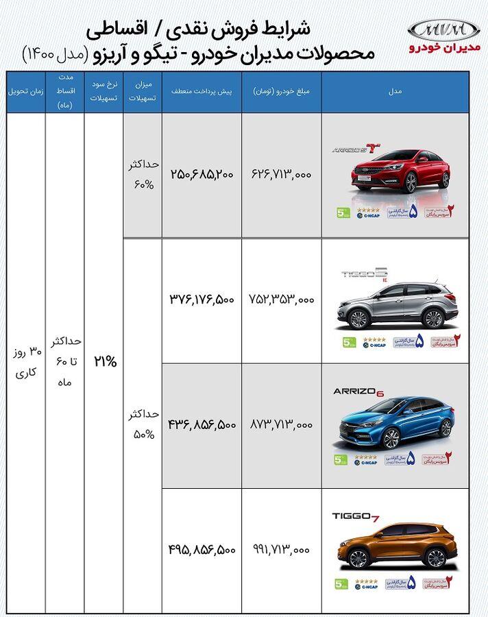 طرح جدید فروش اقساطی محصولات چری - شهریور 1400