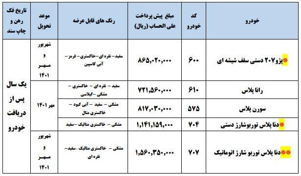 طرح جدید پیش فروش محصولات ایران خودرو - مهر 1400