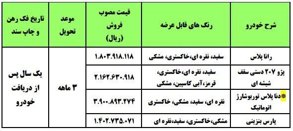 طرح جدید فروش فوری محصولات ایران خودرو - مهر 1400